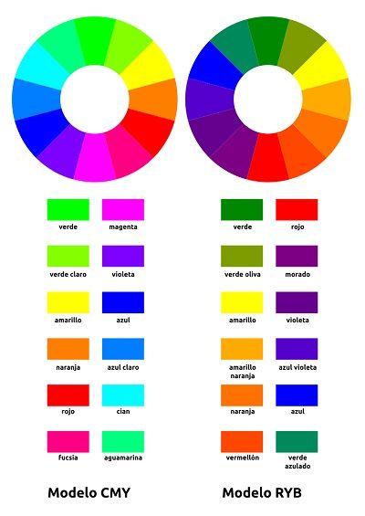 Lista de colores complementarios