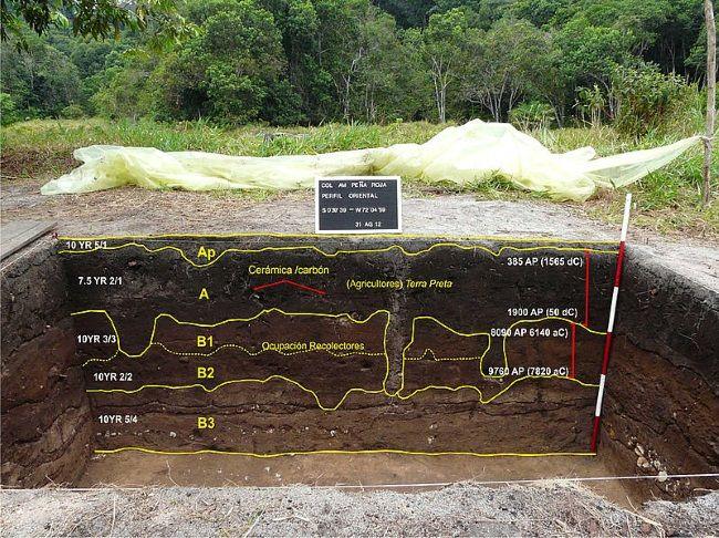 Una de las excavaciones realizadas en Peña Roja. - Foto: Gaspar Morcote Ríos