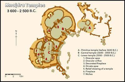 Plano del templo Mnajdra