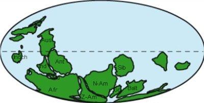 supercontinente pannotia polo sur